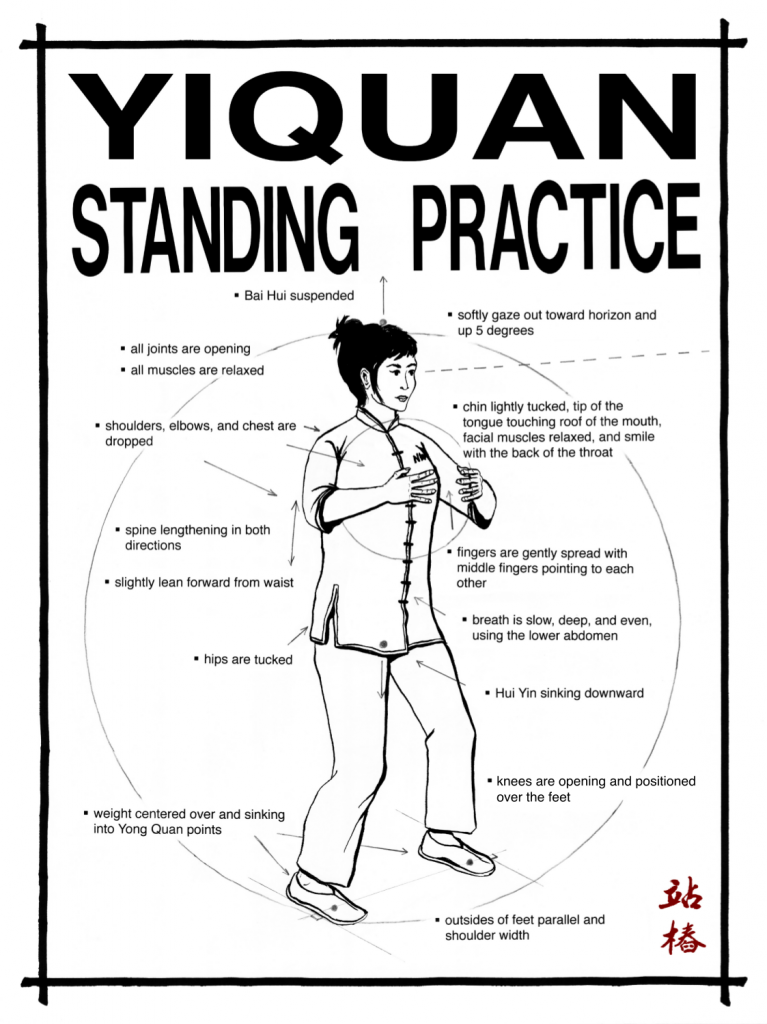 How to Do: Standing Meditation (Yiquan) - Portland Tai Chi Academy